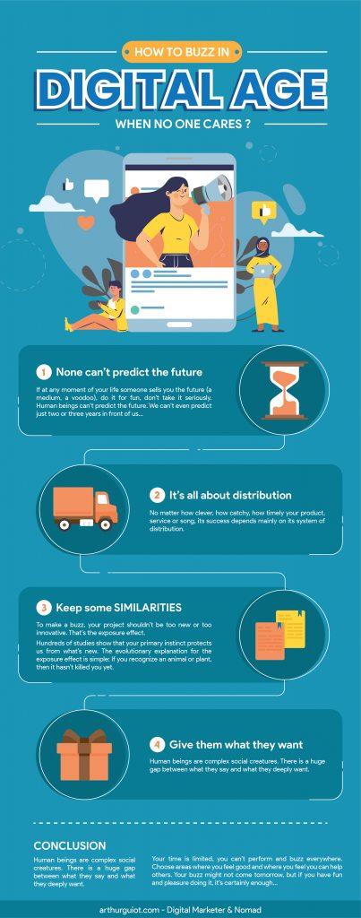Buzz marketing infographics, viral marketing infographics